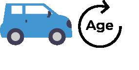 Vehicle Value